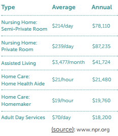 sept_home_care_cost